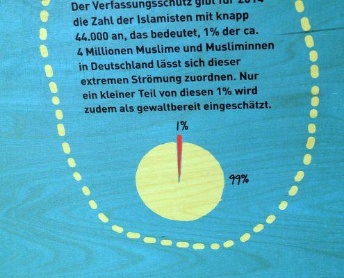 muslimisch-in-ostdeutschland-ausstellungstafel-17